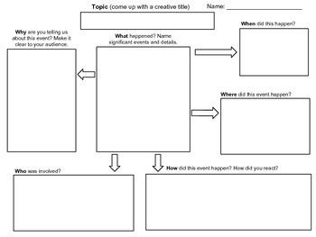 5 Ws Graphic Organizer - Personal Speech Pre-Write