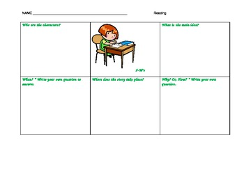 5-W's - Reading Questions