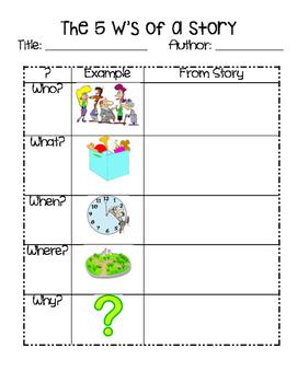 5 Ws graphic Organizer