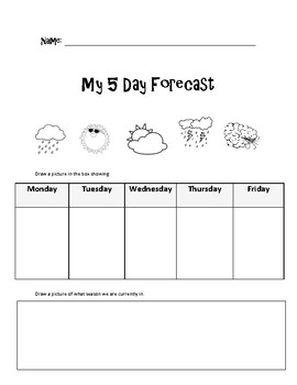 5 day Weather Tracker