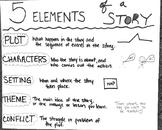 5 elements of fiction