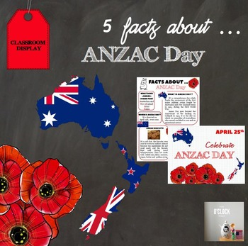 5 facts about ANZAC day