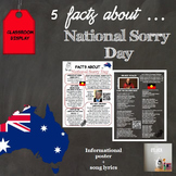 5 facts about National Sorry Day