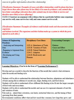 Heredity +Life Science 1 week class schedule+5E plan+5 student activities