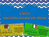 5.md.2 task cards (line plots)