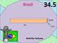 5.md.5 Volume Scavenger Hunt formula based (includes decimals)