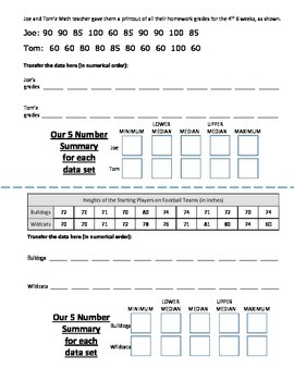 5 number Summary worksheet (to prepare for Box Plots)