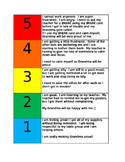 5 point frustration chart