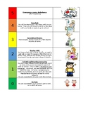 5 point pain scale for students in school