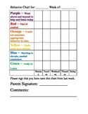 5- point scale Behavior Weekly Student Chart