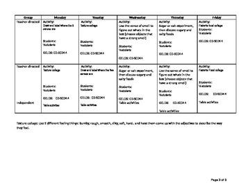 5 senses week long thematic unit