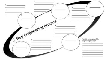 5 step engineering process