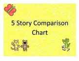 5 stories Comparison Chart