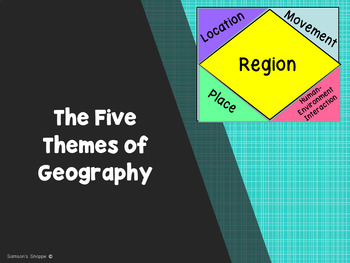 Five Themes of Geography Powerpoint Introduction Activity