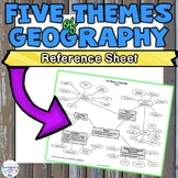 Five Themes of Geography Reference Chart