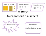 5 ways to represent a number poster