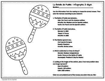 Cinco de Mayo Infographic and Glyph Activity