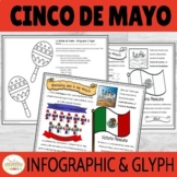 Cinco de Mayo Infographic and Glyph Activity in Spanish an