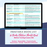 Printable Book List 50 Books Children Should Read about Li