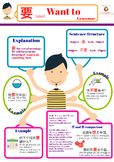 50+ Colorful Chinese infographics, 100+ Chinese Picture icons