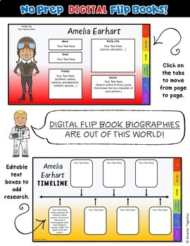 Amelia Earhart Digital Biography Template
