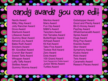 50 Editable End of the Year Candy Awards