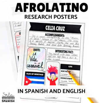 Afro-Latinos Research Poster Project SPANISH AND ENGLISH
