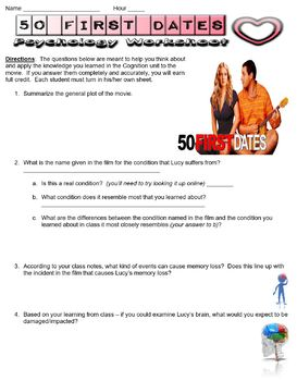 50 First Dates Movie Worksheet for Psychology