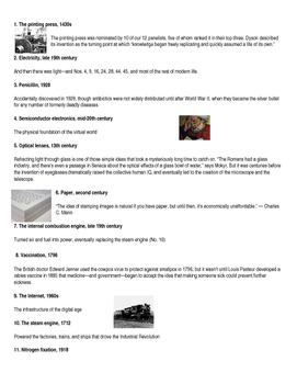 50 Greatest Inventions in History