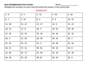 Multiplication Facts--Mitten Theme