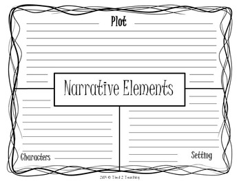 50 Narrative Writing Prompts for the Middle Grades (With Organizers)
