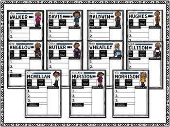 Black History Authors Biography Report Google Classroom