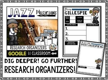 Black History Jazz Musician Biography Report Google Drive