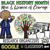 Black History Month Digital Activities: Biography Report for Google Classroom