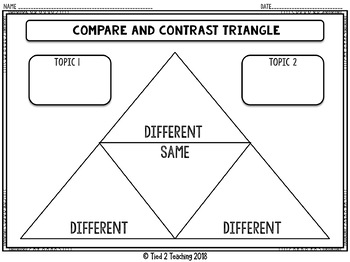 Compare and Contrast Activities with Space Science