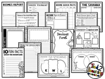 Ecosystems Unit Bundle with Biomes Collaborative Posters