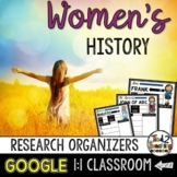 Women's History Biography Report BUNDLE: Google Classroom