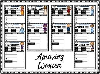 Women's History Biography Report BUNDLE: Google Classroom
