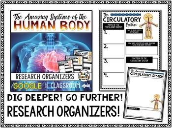 Body Systems Research Organizers: GOOGLE CLASSROOM
