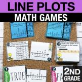 2nd Grade Line Plots Math Centers   Math Games 2.MD.9