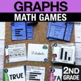 2nd Grade Picture Graphs and Bar Graphs Math Centers |  2.MD.10