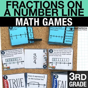3rd - Fractions on a Number Line Math Centers - Math Games
