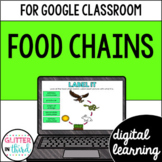 Google Classroom Distance Learning Food Chains