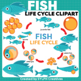 Fish Life Cycle ClipArt for Printable and Digital Resources