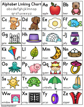Alphabet Linking Chart and Activities