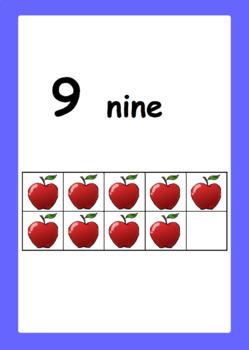 Apple Ten Frames Posters, Classroom Decor