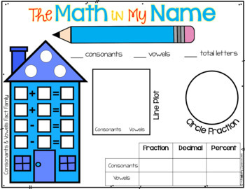 Digital Documents: The Math in My Name