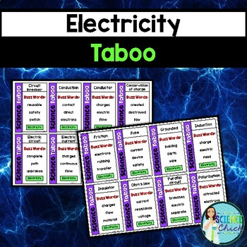 Electricity Vocabulary Review Game