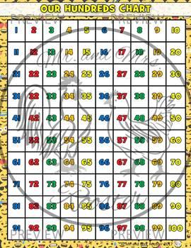 Emoji Hundreds Chart Classroom Poster - Emoji Theme Decor