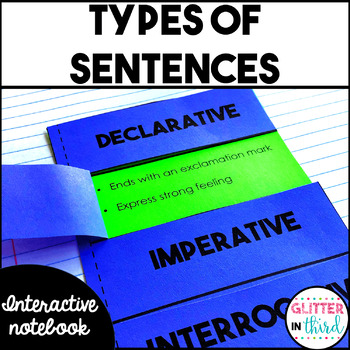 Types of Sentences Grammar Interactive Notebook
